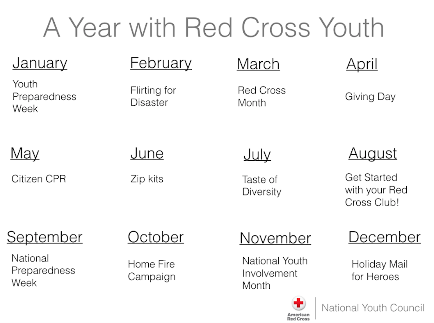 activity guides : american red cross youth